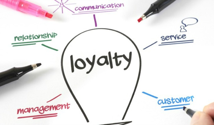 Customer Loyalty Builds